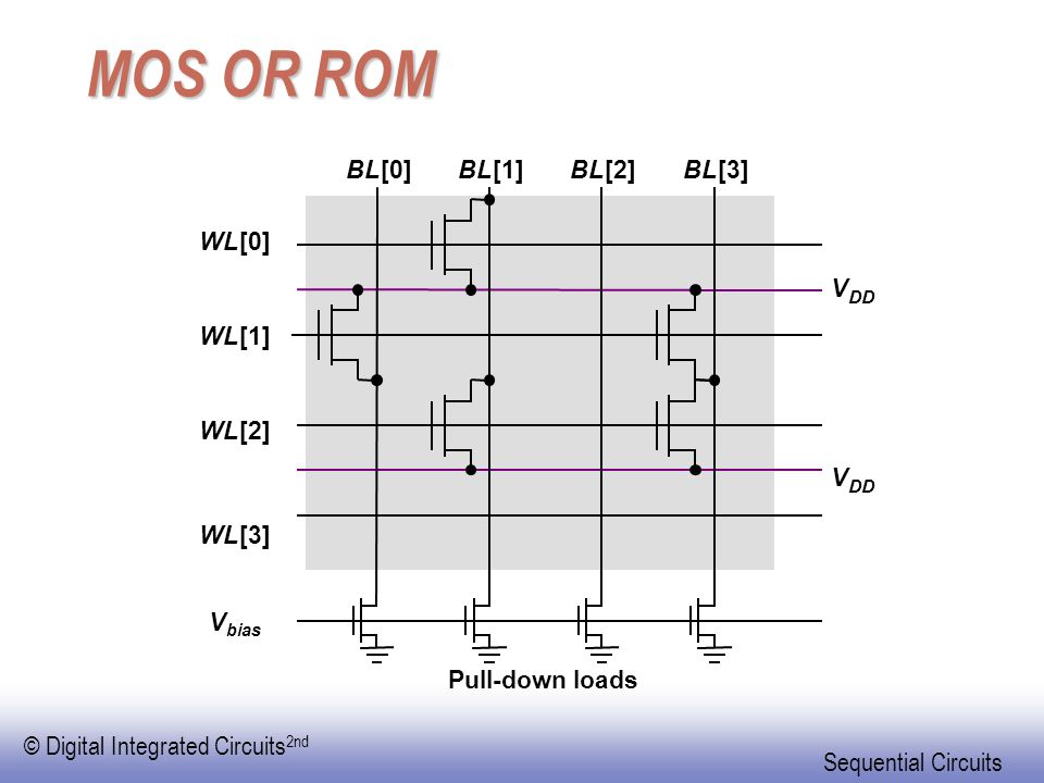 MOS OR ROM BL [0] BL [1] BL [2] BL [3] WL [0] V WL [1] WL [2] V WL [3]